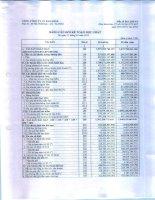 Báo cáo tài chính hợp nhất quý 1 năm 2016 - Tổng Công ty Cổ phần Bảo Minh