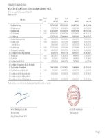 Báo cáo KQKD hợp nhất quý 4 năm 2012 - Công ty Cổ phần Gò Đàng