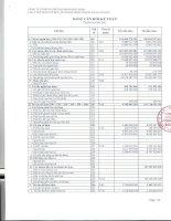 Báo cáo tài chính quý 2 năm 2015 - Công ty Cổ phần Chứng khoán Bảo Minh