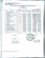 Báo cáo KQKD hợp nhất quý 3 năm 2012 - Công ty Cổ phần Xây dựng và Kinh doanh Vật tư