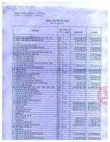 Báo cáo tài chính 9 tháng đầu năm 2012 - Công ty Cổ phần Bia Hà Nội - Hải Phòng