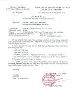Nghị quyết Hội đồng Quản trị - Công ty cổ phần Xuất nhập khẩu An Giang