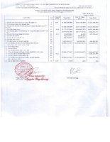 Báo cáo KQKD quý 4 năm 2011 - Công ty Cổ phần Khai thác và Chế biến Khoáng sản Bắc Giang