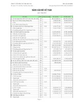 Báo cáo tài chính quý 1 năm 2012 - Công ty Cổ phần Thủy sản Bạc Liêu