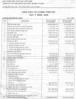 Báo cáo tài chính tóm tắt quý 4 năm 2009 - Công ty Cổ phần Sách - Thiết bị Bình Thuận