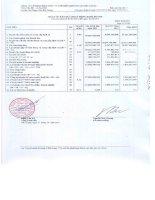 Báo cáo KQKD quý 3 năm 2011 - Công ty Cổ phần Khai thác và Chế biến Khoáng sản Bắc Giang