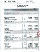 Báo cáo tài chính công ty mẹ quý 1 năm 2012 - Công ty Cổ phần Đầu tư Alphanam