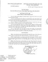 Bản điều lệ - Tổng Công ty Cổ phần Bảo hiểm Ngân hàng Đầu tư và phát triển Việt Nam