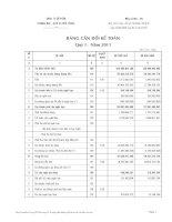 Báo cáo tài chính công ty mẹ quý 1 năm 2011 - Công ty Cổ phần Thương mại - Dịch vụ Bến Thành