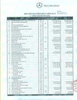 Báo cáo tài chính công ty mẹ quý 3 năm 2012 - Công ty Cổ phần Dịch vụ Ô tô Hàng Xanh