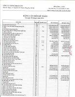Báo cáo tài chính quý 2 năm 2014 - Công ty Cổ phần Chứng khoán FPT