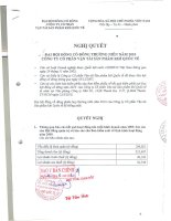 Nghị quyết Đại hội cổ đông thường niên năm 2010 - Công ty cổ phần Vận tải Sản phẩm khí quốc tế
