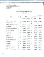 Báo cáo KQKD quý 4 năm 2010 - Công ty Cổ phần Cao su Hòa Bình