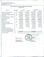 Báo cáo KQKD quý 3 năm 2012 - Công ty Cổ phần Xi Măng Hà Tiên 1