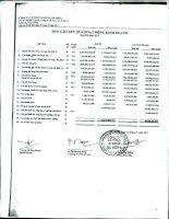 Báo cáo KQKD quý 3 năm 2011 - Công ty Cổ phần Xi Măng Hà Tiên 1