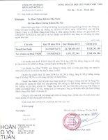 Báo cáo tài chính quý 3 năm 2014 - Công ty Cổ phần Hãng sơn Đông Á