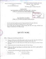 Nghị quyết Đại hội cổ đông thường niên - Công ty Cổ phần Bao bì PP Bình Dương