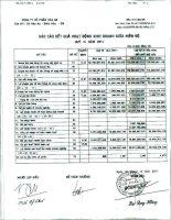 Báo cáo KQKD quý 3 năm 2011 - Công ty Cổ phần Hóa An