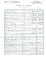 Báo cáo tài chính quý 1 năm 2015 - Công ty Cổ phần Vận tải Hà Tiên