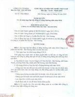 Nghị quyết Hội đồng Quản trị - Công ty Cổ phần Bia Hà Nội - Hải Dương