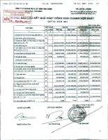 Báo cáo KQKD hợp nhất quý 3 năm 2011 - Công ty Cổ phần Khoáng sản và Xây dựng Bình Dương