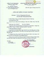 Nghị quyết Hội đồng Quản trị - Công ty Cổ phần Tập đoàn Dabaco Việt Nam
