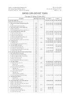 Báo cáo tài chính quý 4 năm 2011 - Công ty Cổ phần Dược phẩm Hà Tây