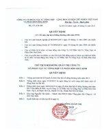 Nghị quyết Hội đồng Quản trị - Công ty Cổ phần Vật tư tổng hợp và Phân bón Hóa sinh