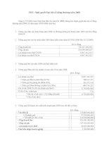 Nghị quyết đại hội cổ đông ngày 20-03-2009 - Công ty Cổ phần Xuất nhập khẩu Lâm Thủy sản Bến Tre
