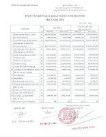 Báo cáo tài chính quý 4 năm 2014 - Công ty Cổ phần Kim khí Thành phố Hồ Chí Minh