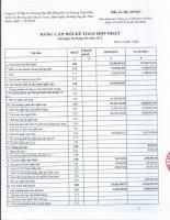 Báo cáo tài chính hợp nhất quý 3 năm 2015 - Công ty Cổ phần Đầu tư Thương mại Bất động sản An Dương Thảo Điền