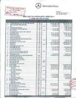 Báo cáo tài chính công ty mẹ quý 4 năm 2011 - Công ty Cổ phần Dịch vụ Ô tô Hàng Xanh