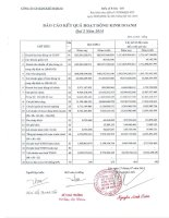 Báo cáo tài chính quý 2 năm 2014 - Công ty Cổ phần Kim khí Thành phố Hồ Chí Minh