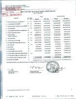 Báo cáo KQKD quý 4 năm 2010 - Công ty Cổ phần Xi Măng Hà Tiên 1