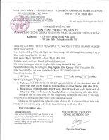 Nghị quyết Hội đồng Quản trị - Công ty Cổ phần Đầu tư và Phát triển Doanh nghiệp Việt Nam