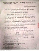 Nghị quyết Đại hội cổ đông thường niên - CTCP Chế biến thực phẩm nông sản xuất khẩu Nam Định