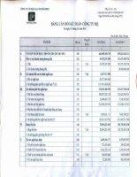 Báo cáo tài chính công ty mẹ quý 4 năm 2011 - Tổng Công ty Gas Petrolimex-CTCP