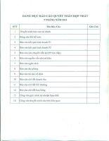Báo cáo tài chính hợp nhất quý 3 năm 2014 - Tổng Công ty cổ phần Bảo hiểm Petrolimex