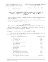 Nghị quyết Đại hội cổ đông thường niên năm 2012 - Công ty Cổ phần Đầu tư và Xây dựng Thủy lợi Lâm Đồng