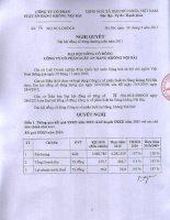 Nghị quyết Đại hội cổ đông thường niên năm 2011 - CTCP Suất ăn Hàng không Nội Bài