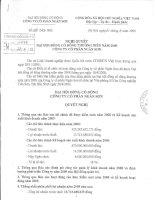 Nghị quyết đại hội cổ đông ngày 20-04-2009 - Công ty cổ phần Giống cây trồng Trung ương