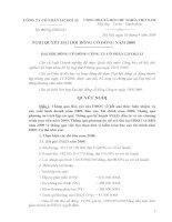 Nghị quyết Đại hội cổ đông thường niên năm 2009 - Công ty Cổ phần Licogi 13