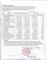 Báo cáo tài chính quý 4 năm 2014 - Công ty Cổ phần Bột giặt Lix