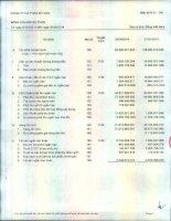 Báo cáo tài chính quý 3 năm 2014 - Công ty Cổ phần MT Gas