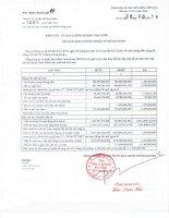Báo cáo tài chính công ty mẹ quý 2 năm 2014 (đã soát xét) - Tổng Công ty cổ phần Bảo hiểm Petrolimex