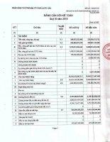 Báo cáo tài chính công ty mẹ quý 3 năm 2015 - Ngân hàng Thương mại cổ phần Quốc Dân