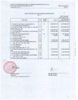 Báo cáo KQKD quý 4 năm 2011 - Công ty Cổ phần Khai thác và Chế biến Khoáng sản Lào Cai