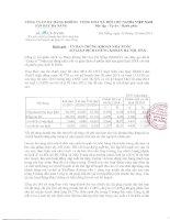 Báo cáo tài chính quý 3 năm 2014 - Công ty cổ phần Dịch vụ Hàng không Sân bay Đà Nẵng