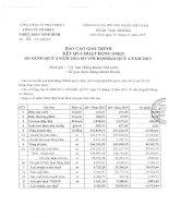 Báo cáo tài chính quý 4 năm 2014 - Công ty Cổ phần Nhiệt điện Ninh Bình