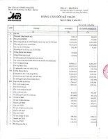 Báo cáo tài chính công ty mẹ quý 4 năm 2011 - Ngân hàng Thương mại Cổ phần Quân đội
